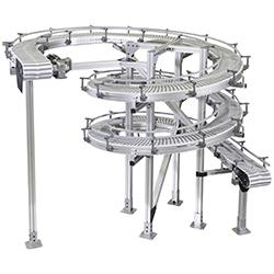 Helix Conveyors Offer Greater Flexibility