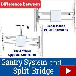 PI USA - 50 Ways to Use a Hexapod