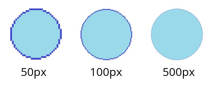 Vision Camera Resolution