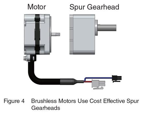 Brushless Motor Spur gearhead