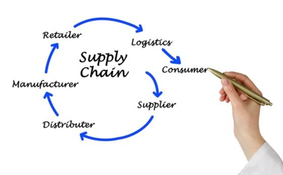 Image result for Modernizing Manufacturing Supply Chains
